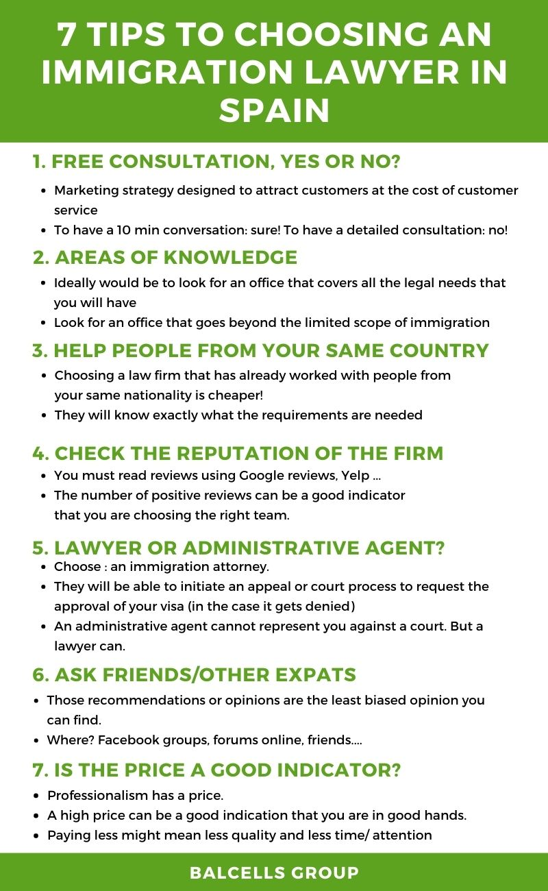 how to choose immigration solicitor