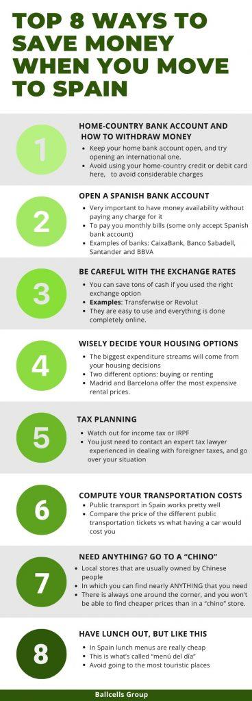 top ways save money in Spain